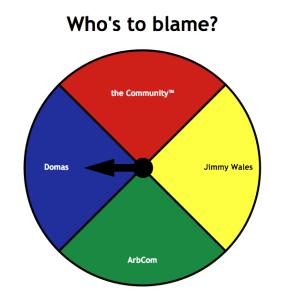 blamewheel
